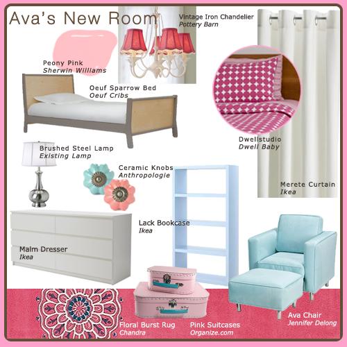 avas-room