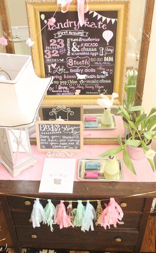 First Birthday Chalkboard Display - Project Nursery