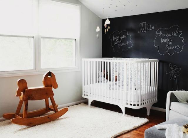 High Contrast Boys Nurseries