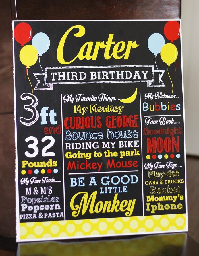 3rd Birthday Chalkboard Sign